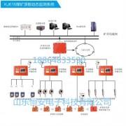 恒安KJ616煤矿用顶板动态监测系统,矿压监测系统厂家