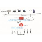 恒安厂家供应KJ616煤矿冲击地压在线监测系统