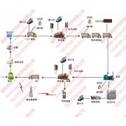 智能化粉煤灰综合利用管理系统