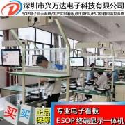 兴万达作业指导书系统-SOP电子看板系统
