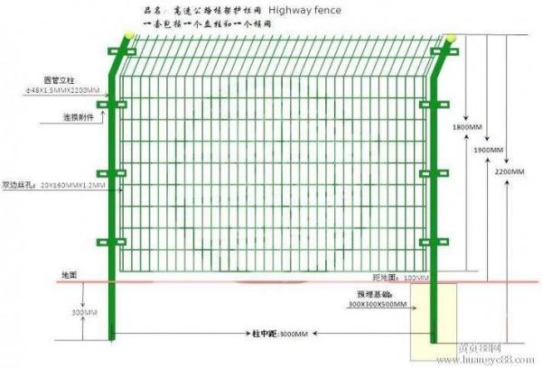 深圳高速公路护栏网规格图